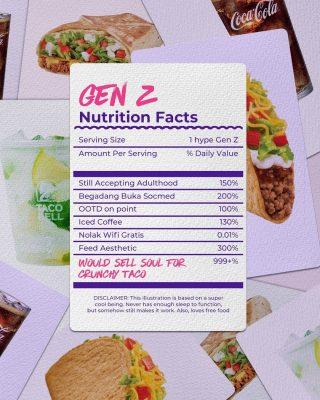 Buat Gen Z yang belom ngerasa relate sama poin terakhir, gas langsung pesen Crunchy Taco via @grabfoodid, take away, atau dine in, biar gak ketinggalan sama hypenya. 🔥  #WaktunyaTacoBell #TacoBellIndonesia