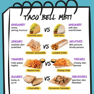 MinBell: liatin kerjaan 15 menit udah 🥴🤬🤮🤕🤢😭   Also MinBell: *betah berjam-jam ngisi kuis personality*   Anyway, MBTI kalian apa? 😬   #WaktunyaTacoBell #TacoBellindonesia